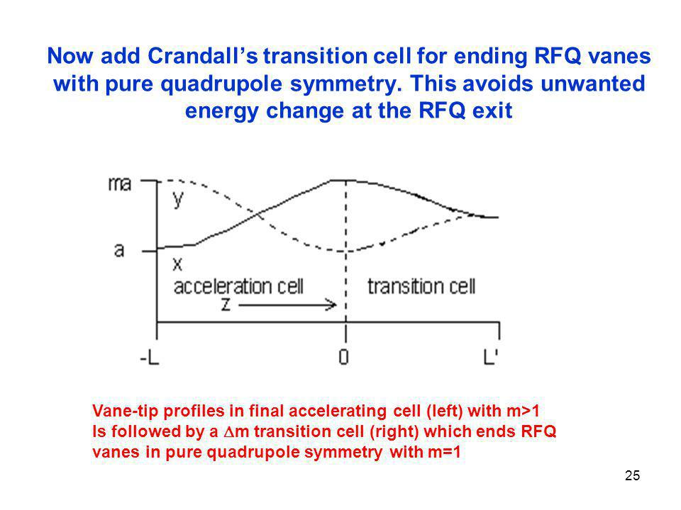 Now add Crandall's transition cell for ending RFQ vanes with pure quadrupole symmetry. This avoids unwanted energy change at the RFQ exit