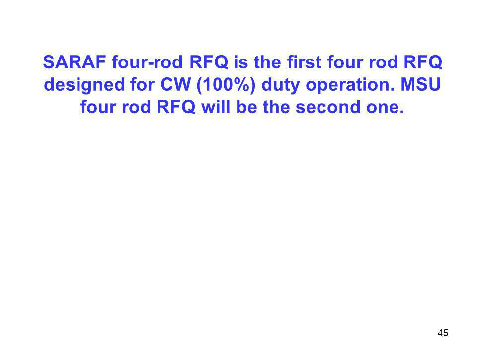 SARAF four-rod RFQ is the first four rod RFQ designed for CW (100%) duty operation.
