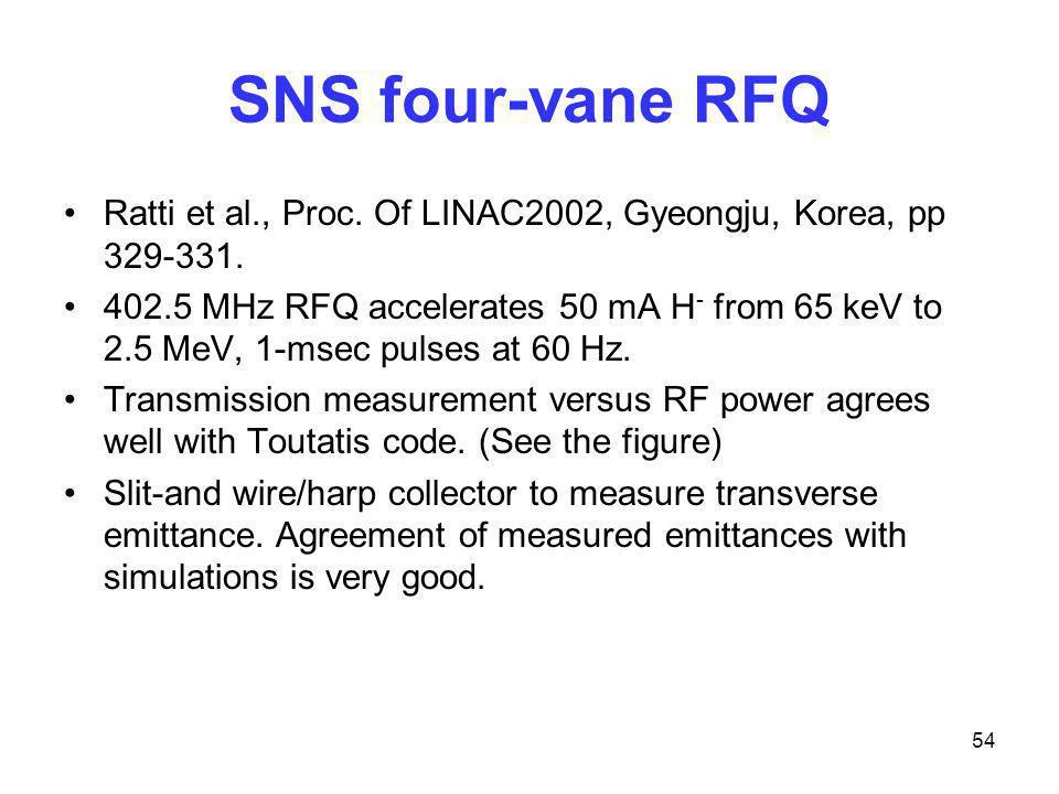 SNS four-vane RFQ Ratti et al., Proc. Of LINAC2002, Gyeongju, Korea, pp 329-331.