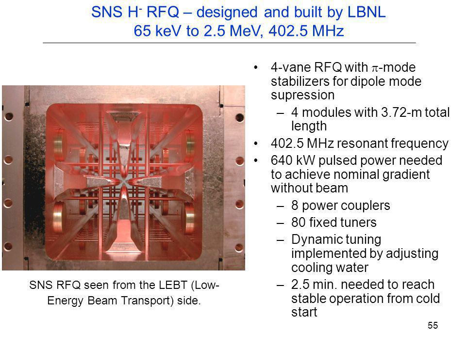 SNS H- RFQ – designed and built by LBNL 65 keV to 2.5 MeV, 402.5 MHz