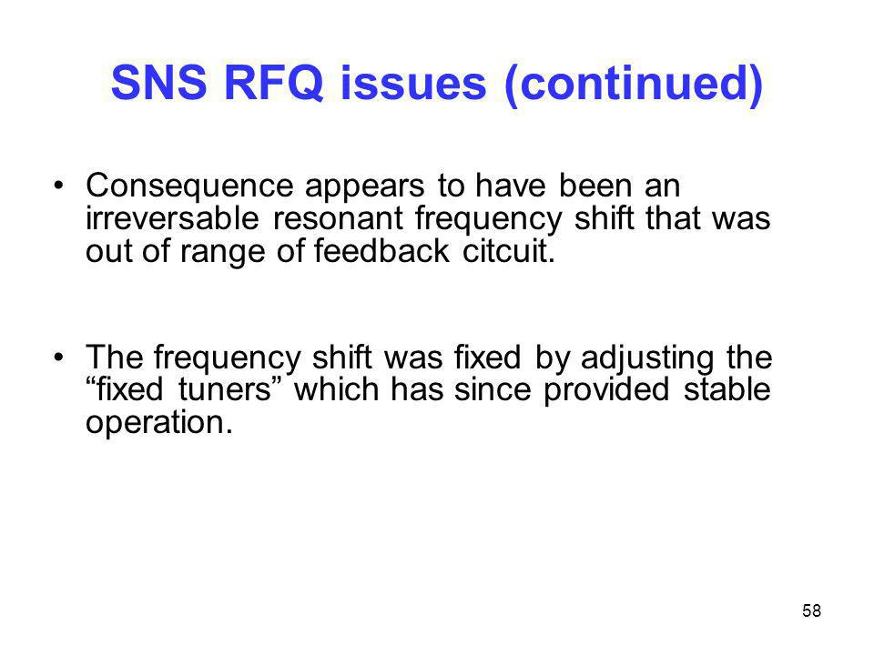 SNS RFQ issues (continued)