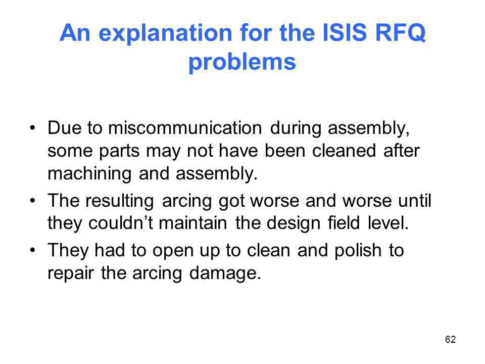 An explanation for the ISIS RFQ problems