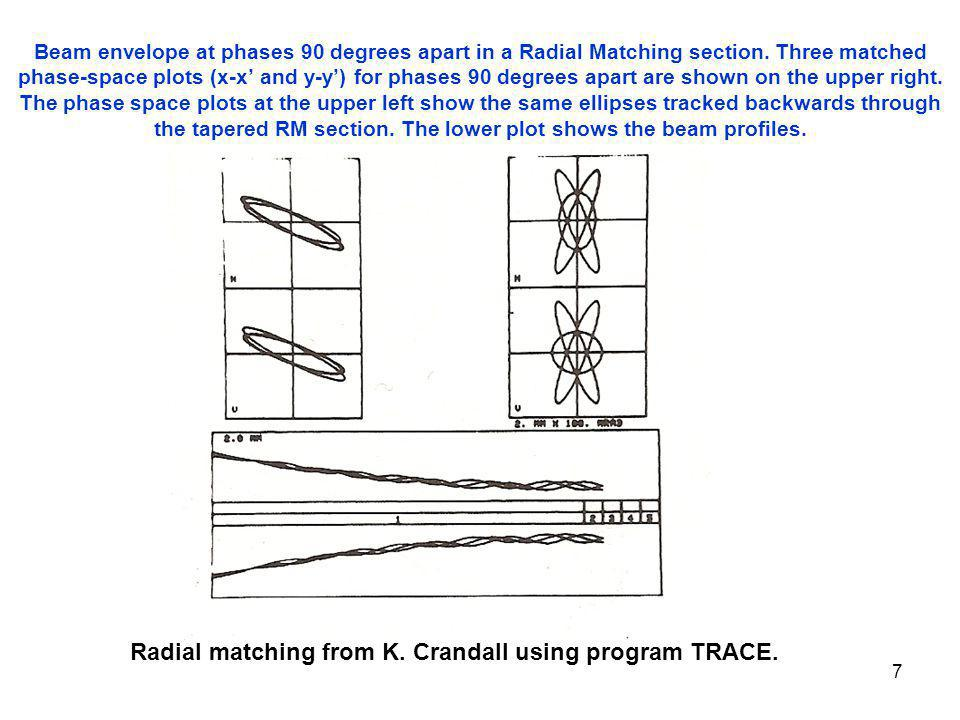 Radial matching from K. Crandall using program TRACE.