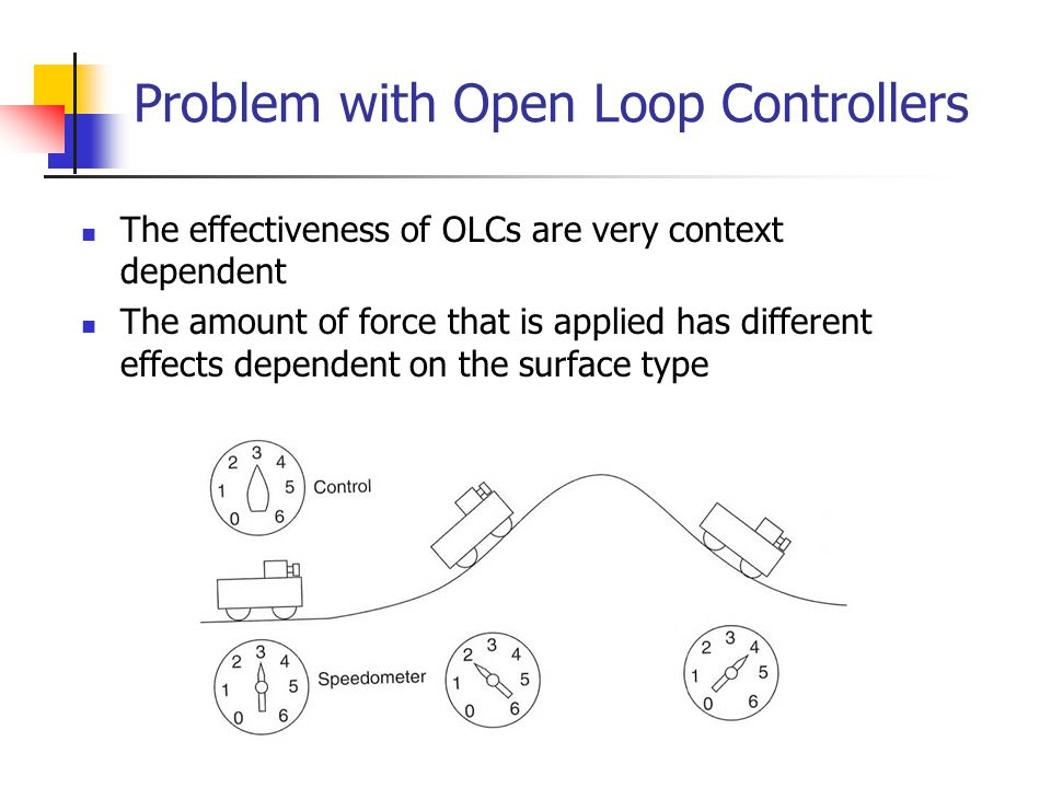Problem with Open Loop Controllers