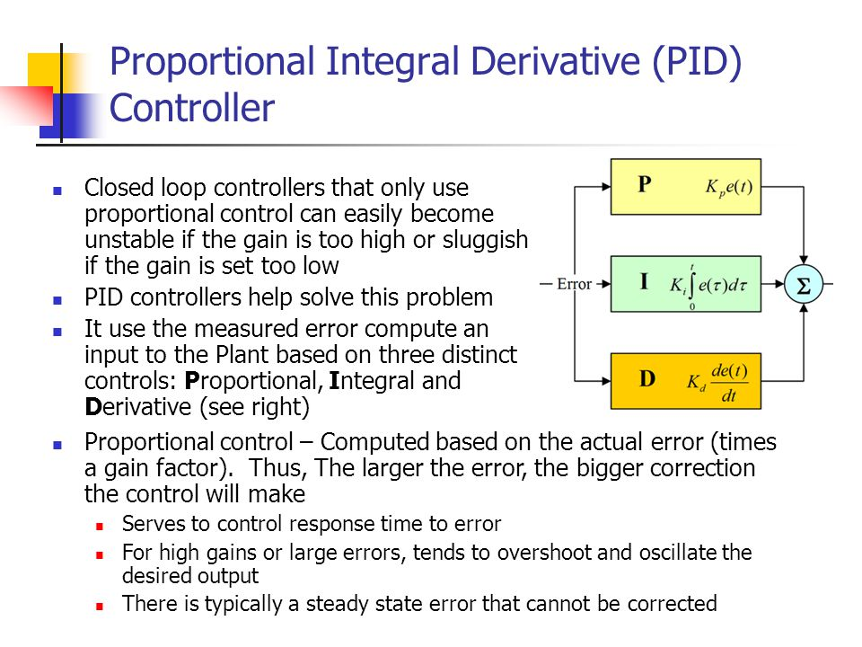 Proportional Integral Derivative (PID) Controller