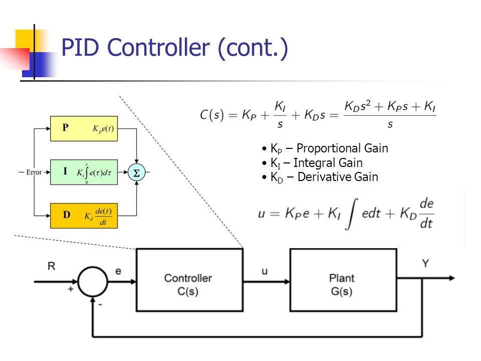 PID Controller (cont.) KP – Proportional Gain KI – Integral Gain