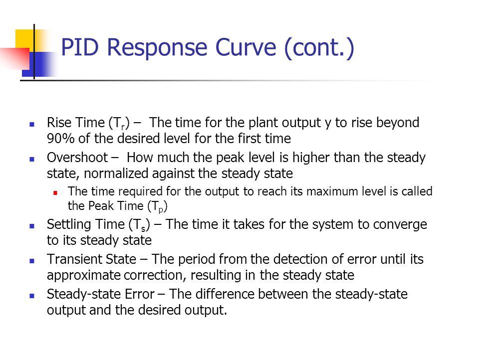 PID Response Curve (cont.)