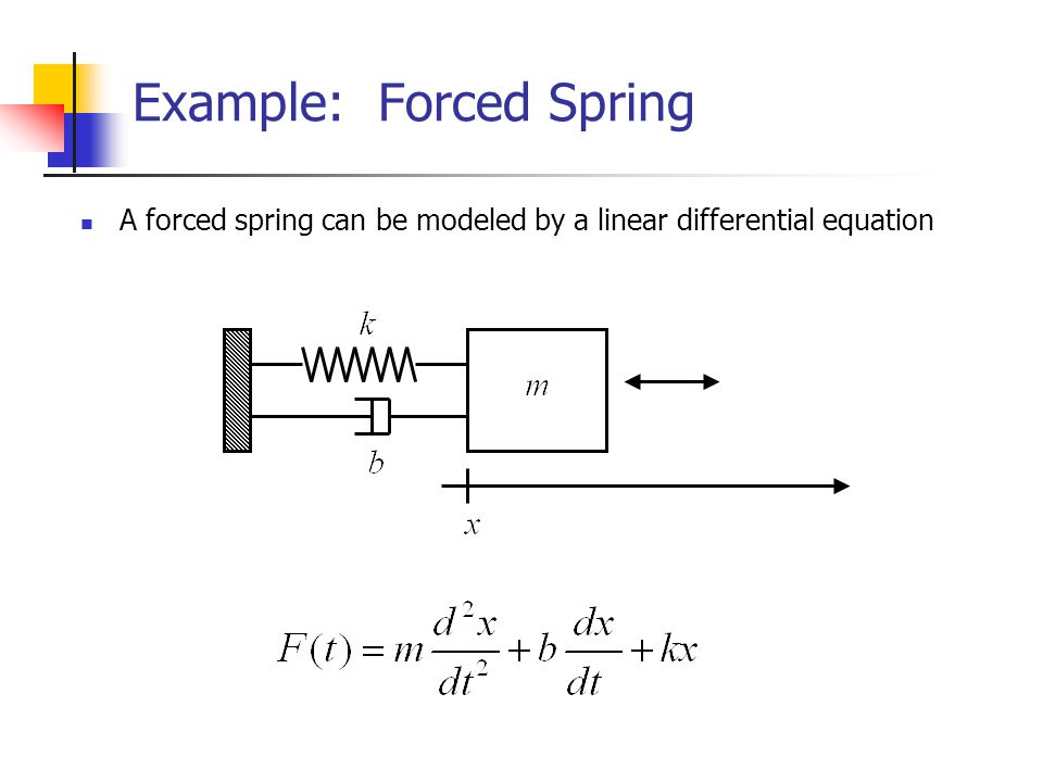 Example: Forced Spring