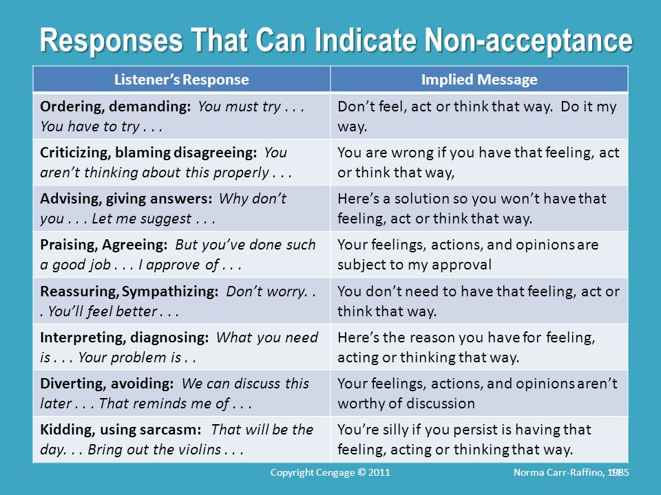 Responses That Can Indicate Non-acceptance