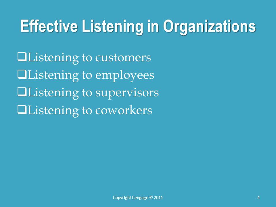 Effective Listening in Organizations