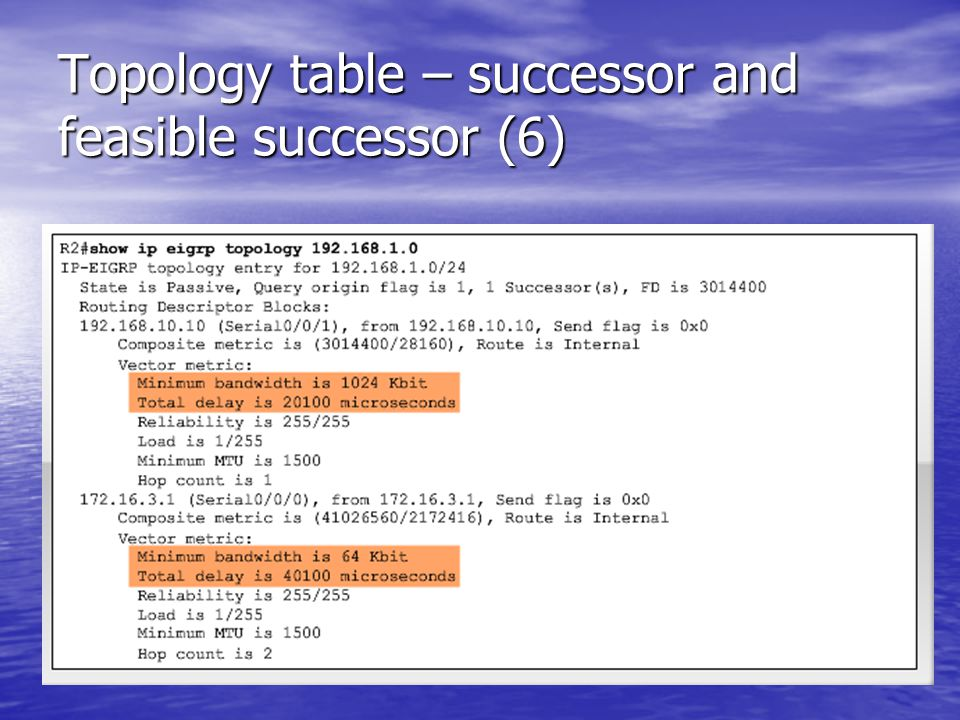 Topology table – successor and feasible successor (6)