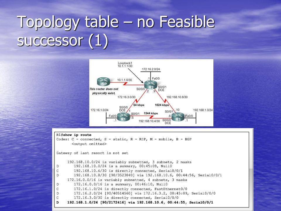 Topology table – no Feasible successor (1)