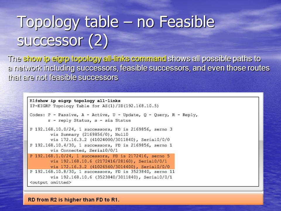 Topology table – no Feasible successor (2)