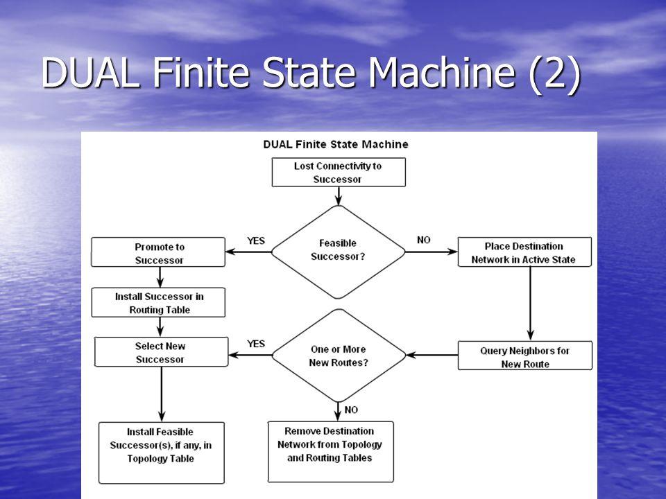 DUAL Finite State Machine (2)