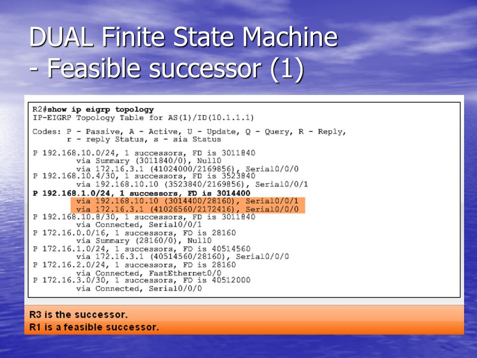 DUAL Finite State Machine - Feasible successor (1)