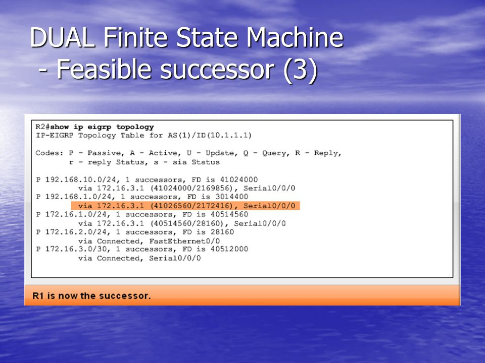 DUAL Finite State Machine - Feasible successor (3)