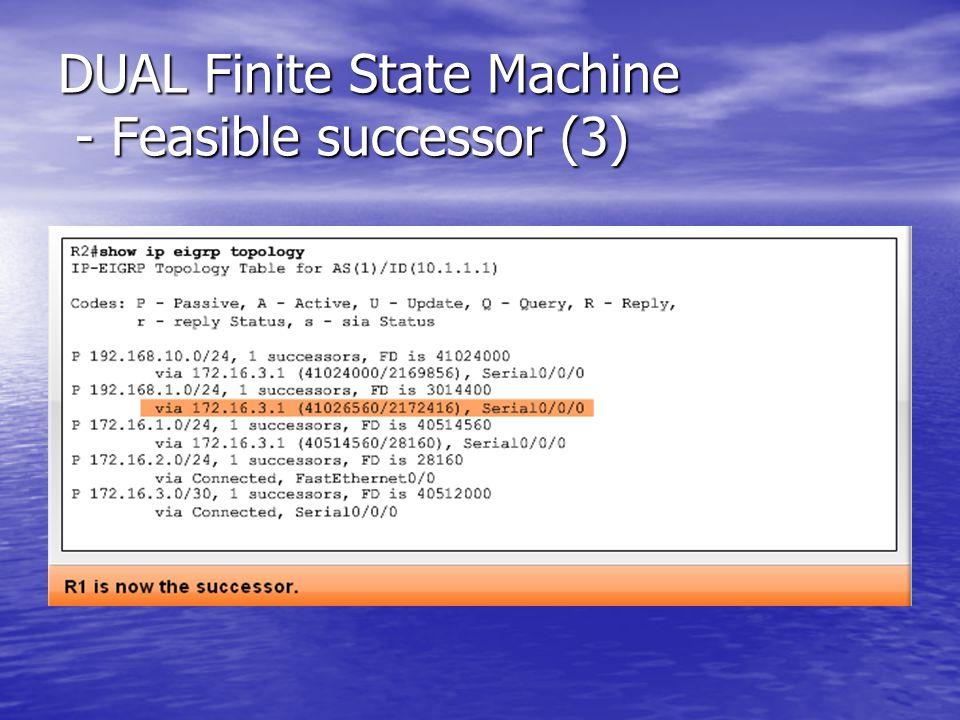 DUAL Finite State Machine - Feasible successor (3)