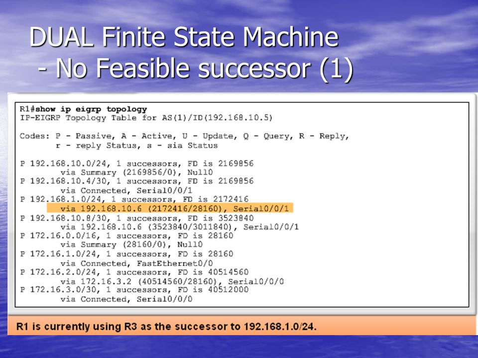 DUAL Finite State Machine - No Feasible successor (1)