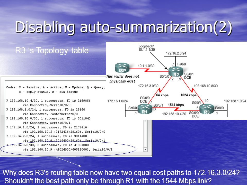 Disabling auto-summarization(2)