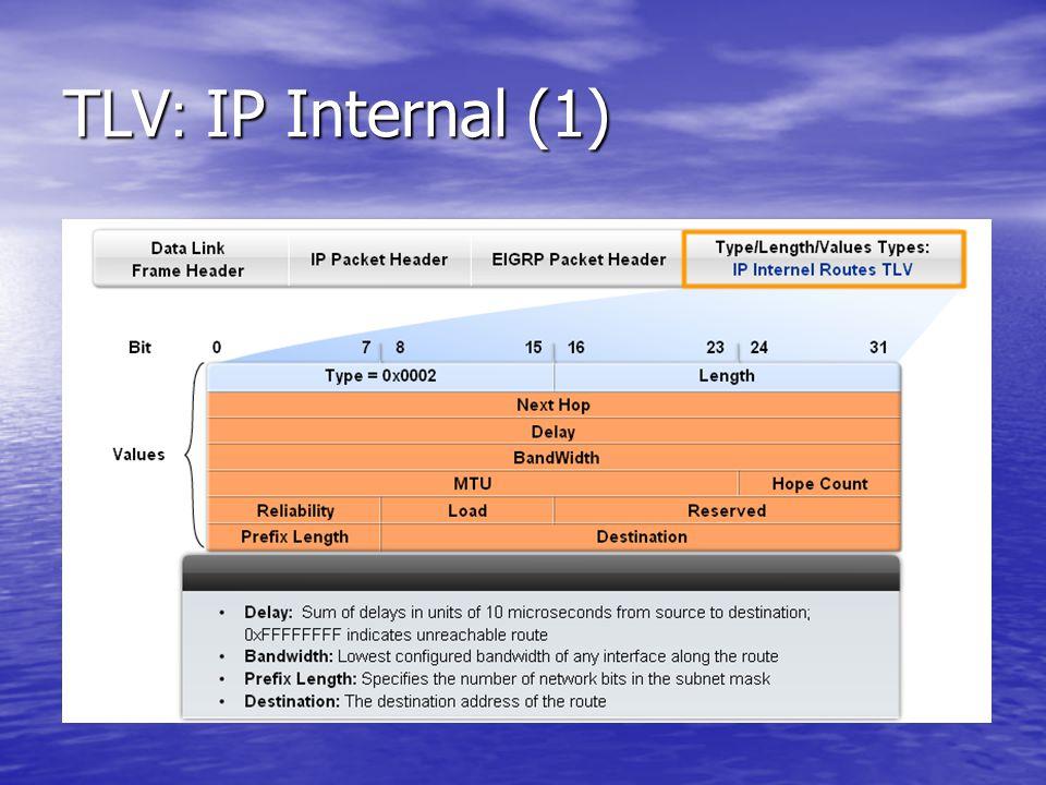 TLV: IP Internal (1)