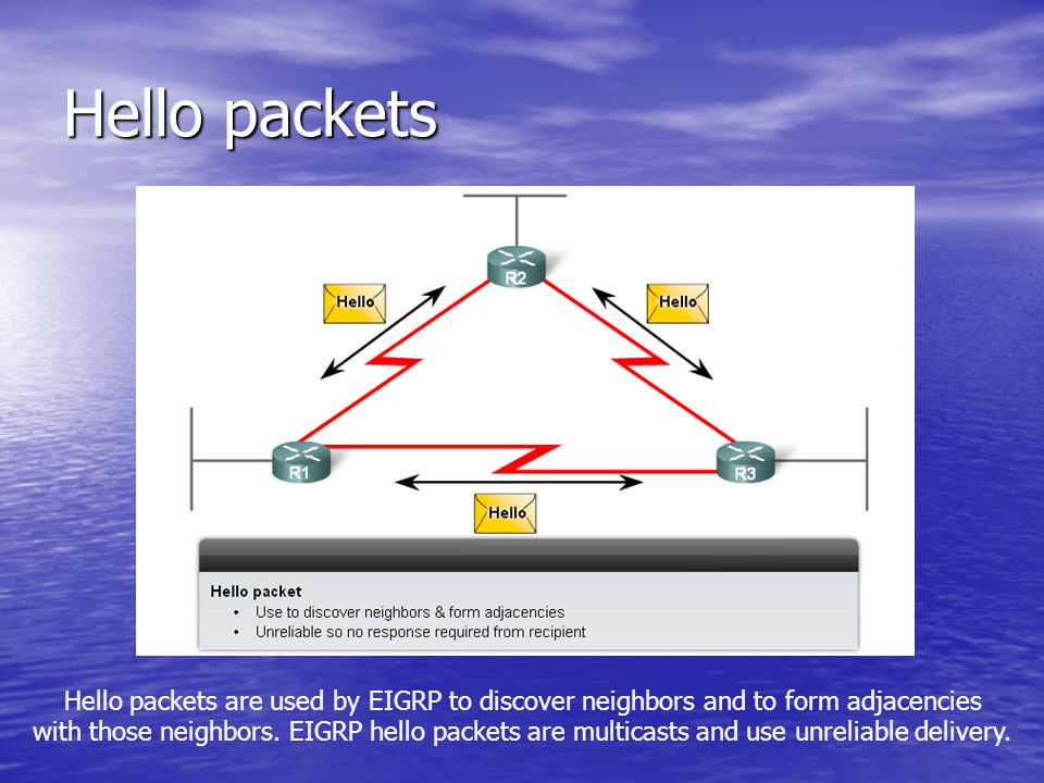 Hello packets Hello packets are used by EIGRP to discover neighbors and to form adjacencies.