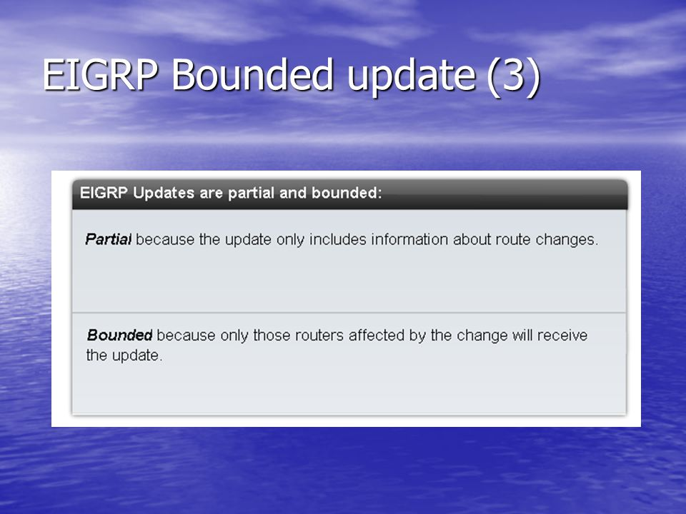 EIGRP Bounded update (3)