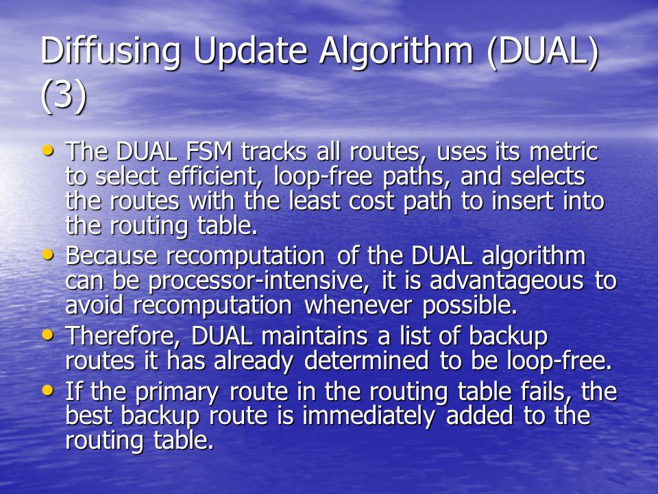 Diffusing Update Algorithm (DUAL) (3)