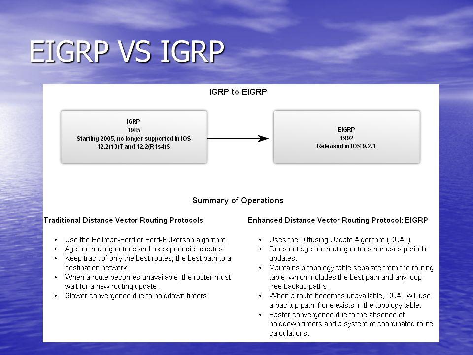 EIGRP VS IGRP