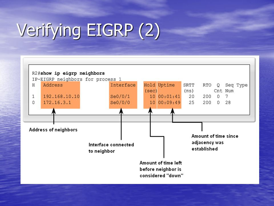 Verifying EIGRP (2)