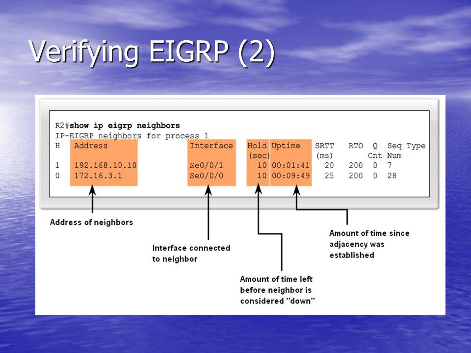 Verifying EIGRP (2)