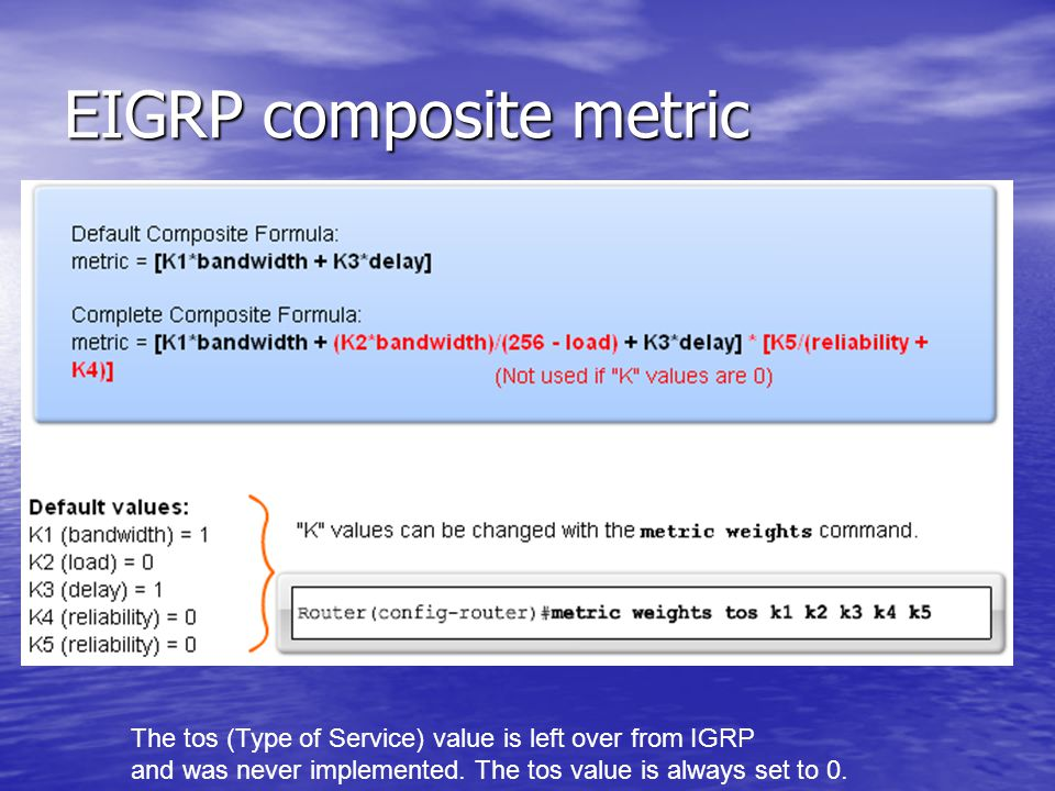 EIGRP composite metric