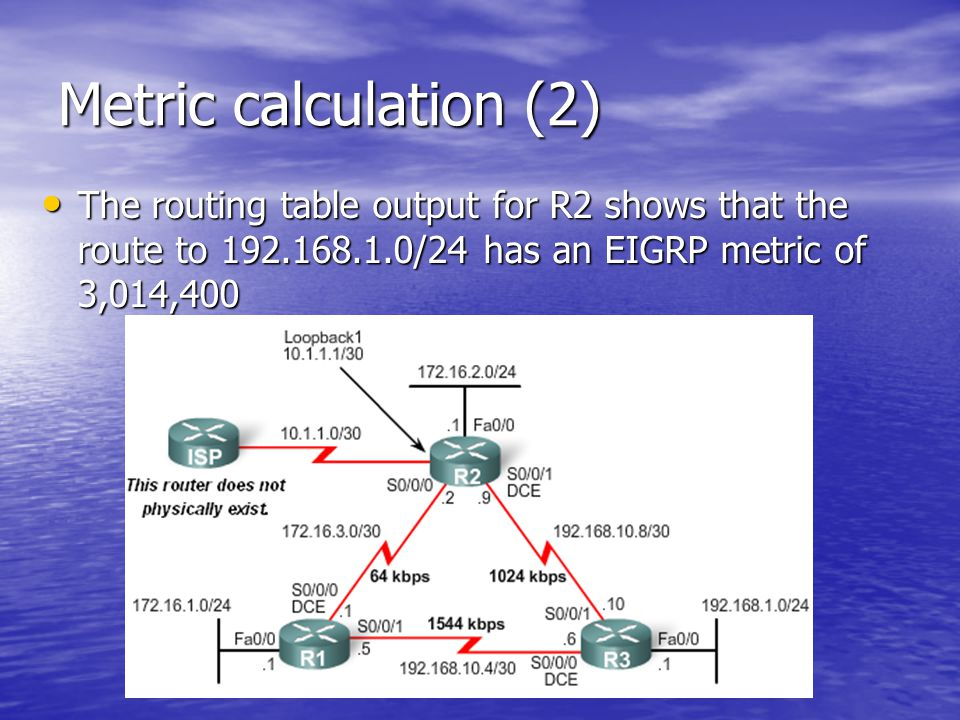 Metric calculation (2) The routing table output for R2 shows that the route to 192.168.1.0/24 has an EIGRP metric of 3,014,400.
