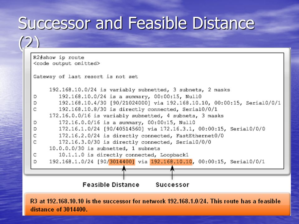 Successor and Feasible Distance (2)