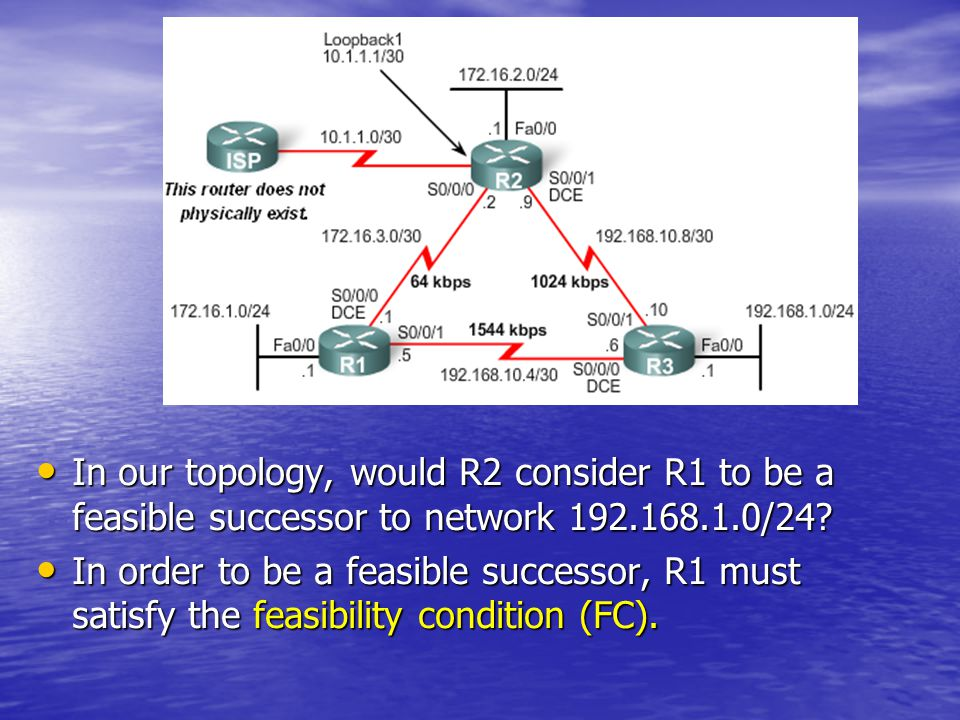 In our topology, would R2 consider R1 to be a feasible successor to network 192.168.1.0/24