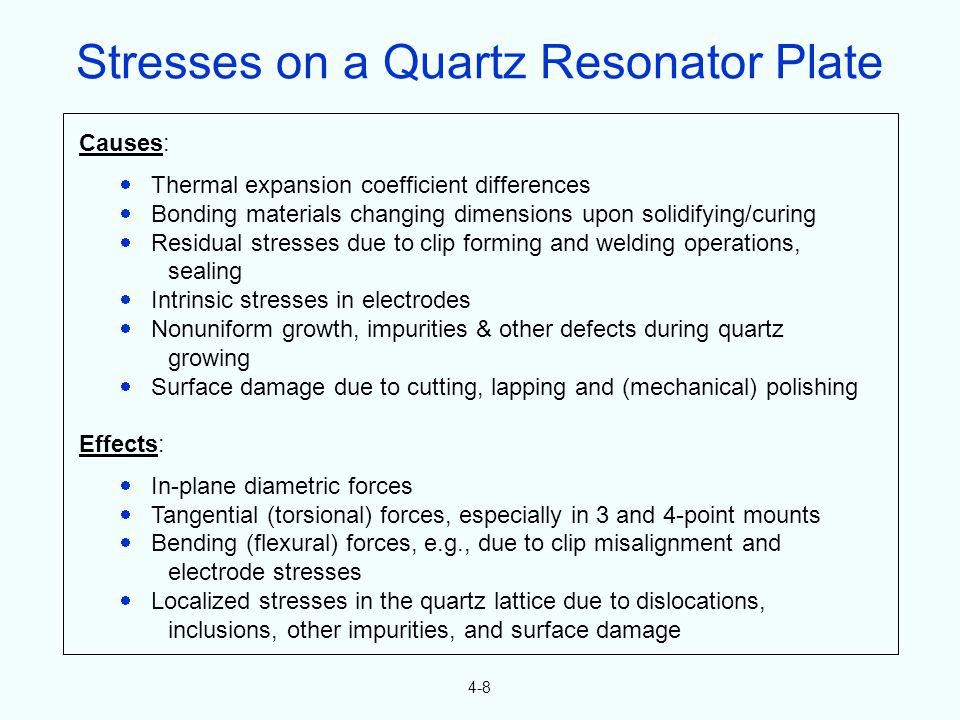 Stresses on a Quartz Resonator Plate