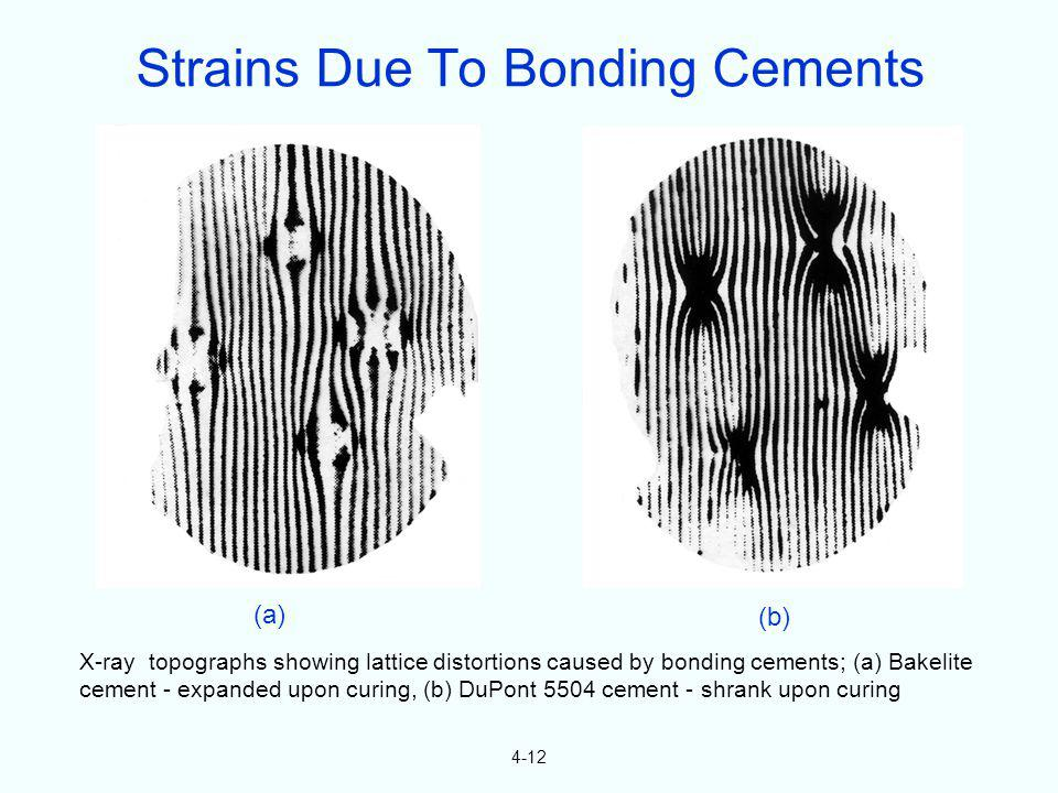 Strains Due To Bonding Cements