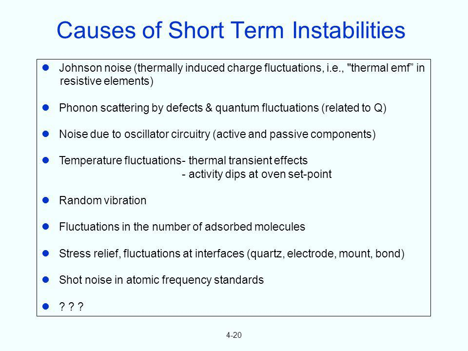 Causes of Short Term Instabilities