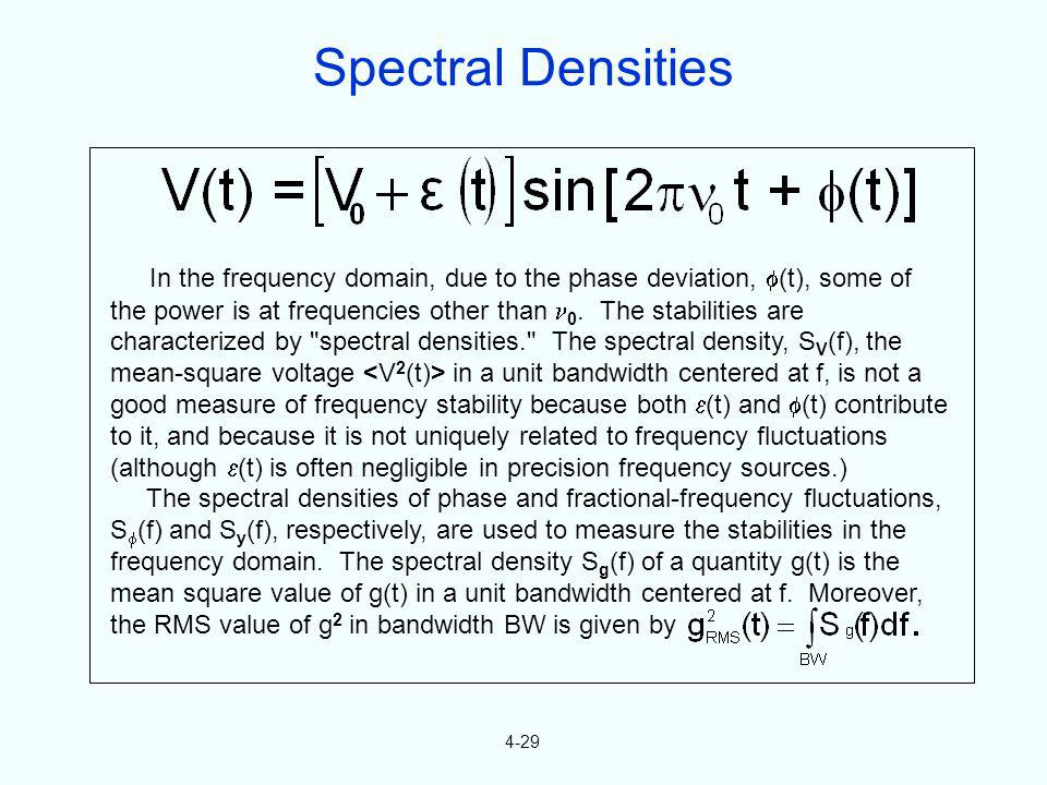 Spectral Densities 4-29.