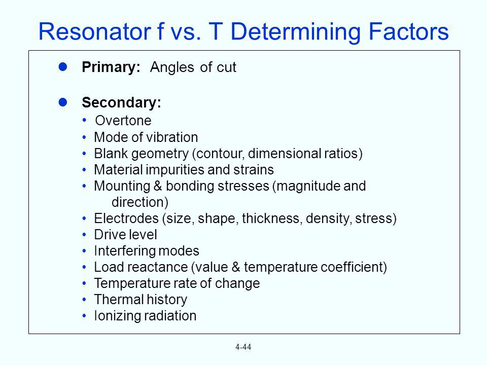 Resonator f vs. T Determining Factors
