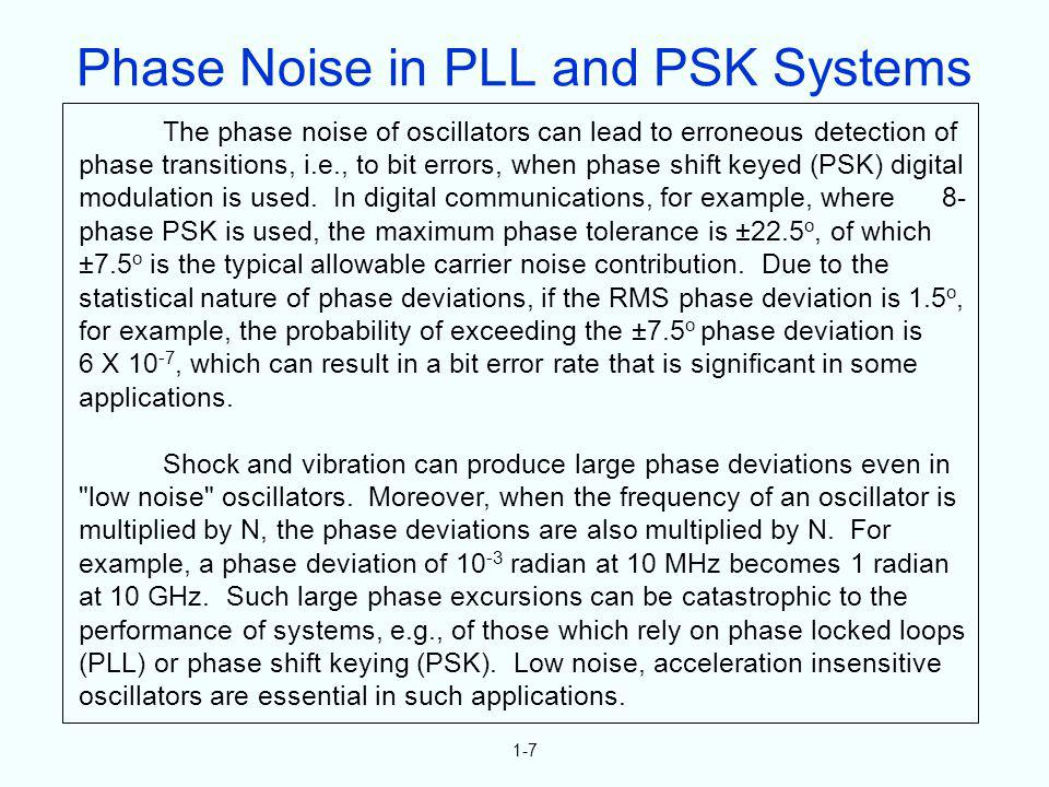 Phase Noise in PLL and PSK Systems