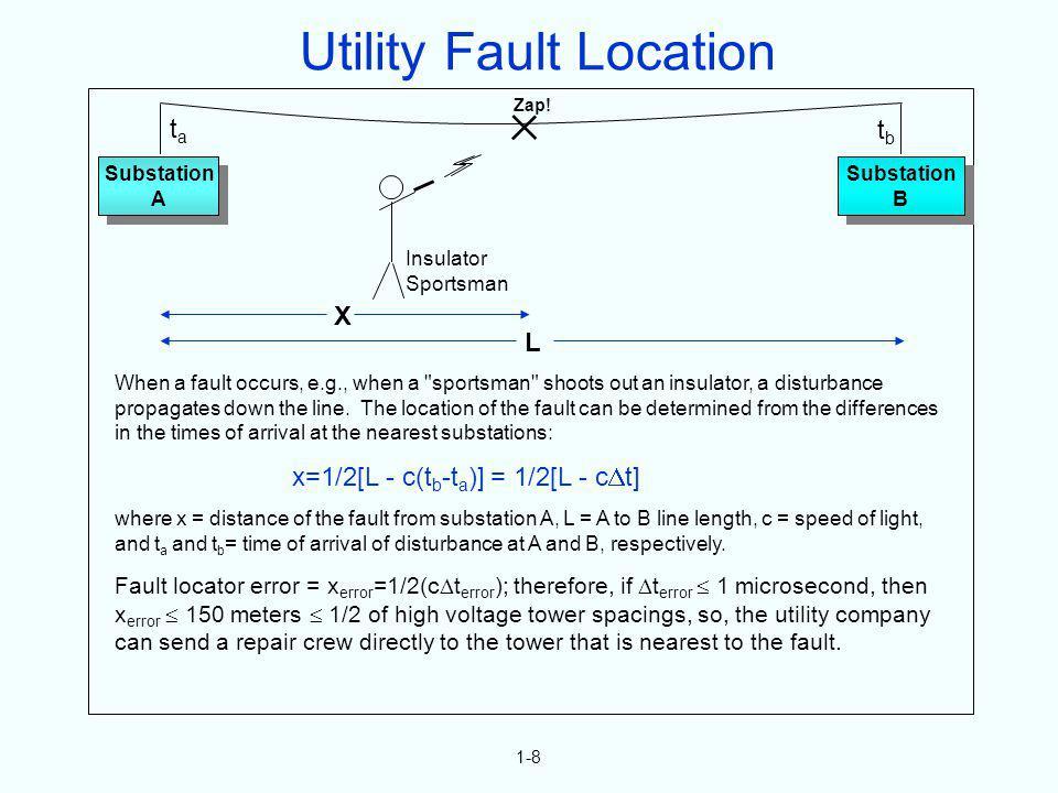 Utility Fault Location