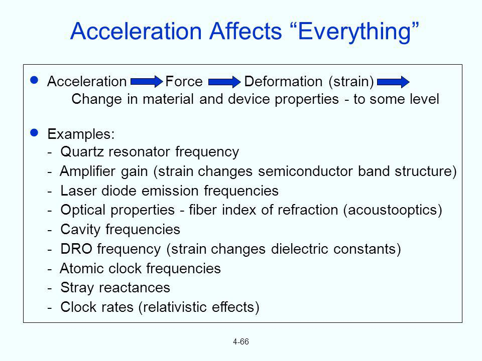 Acceleration Affects Everything