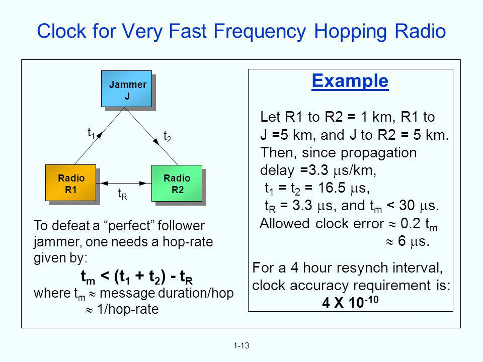 Clock for Very Fast Frequency Hopping Radio