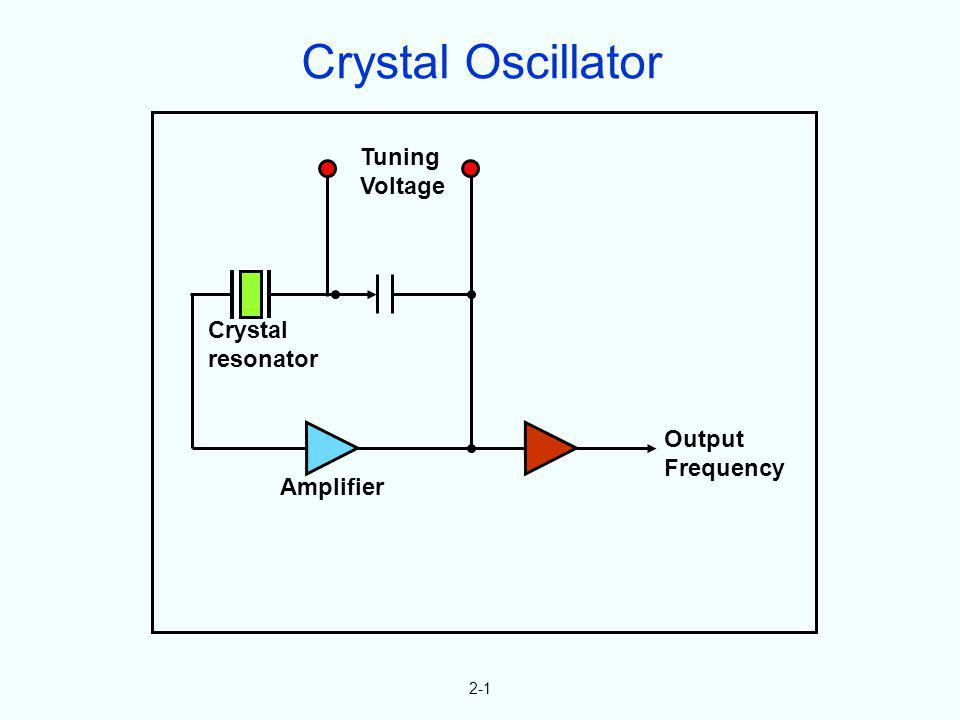 Crystal Oscillator Tuning Voltage Crystal resonator Output Frequency