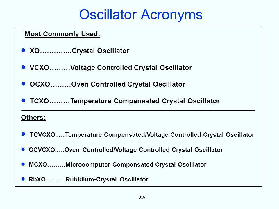 Oscillator Acronyms Most Commonly Used: XO…………..Crystal Oscillator