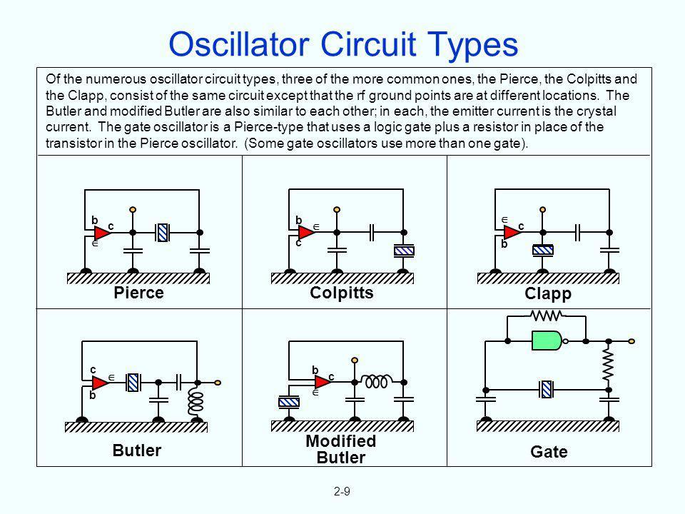 Oscillator Circuit Types