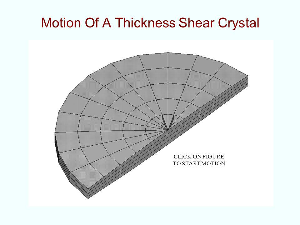 Motion Of A Thickness Shear Crystal