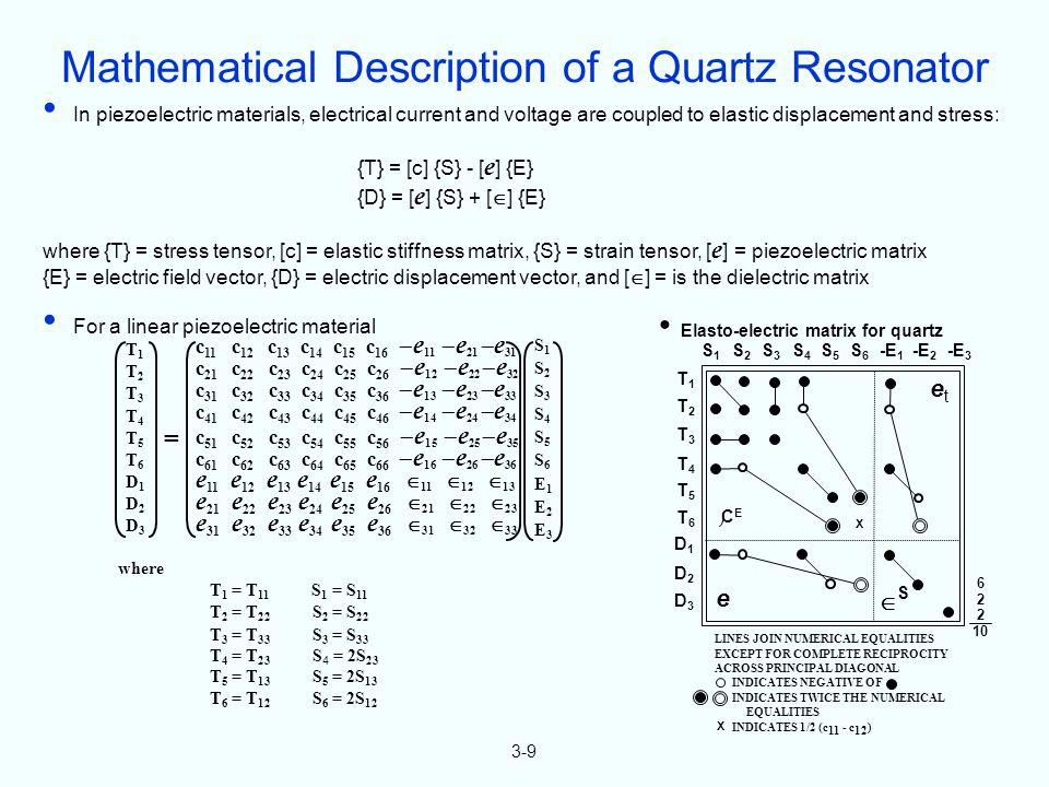 Mathematical Description of a Quartz Resonator
