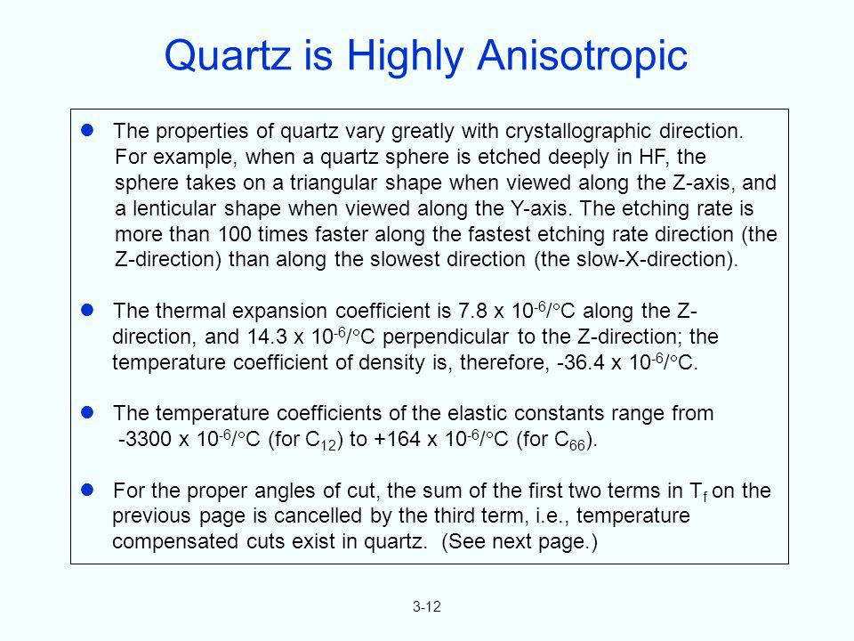 Quartz is Highly Anisotropic