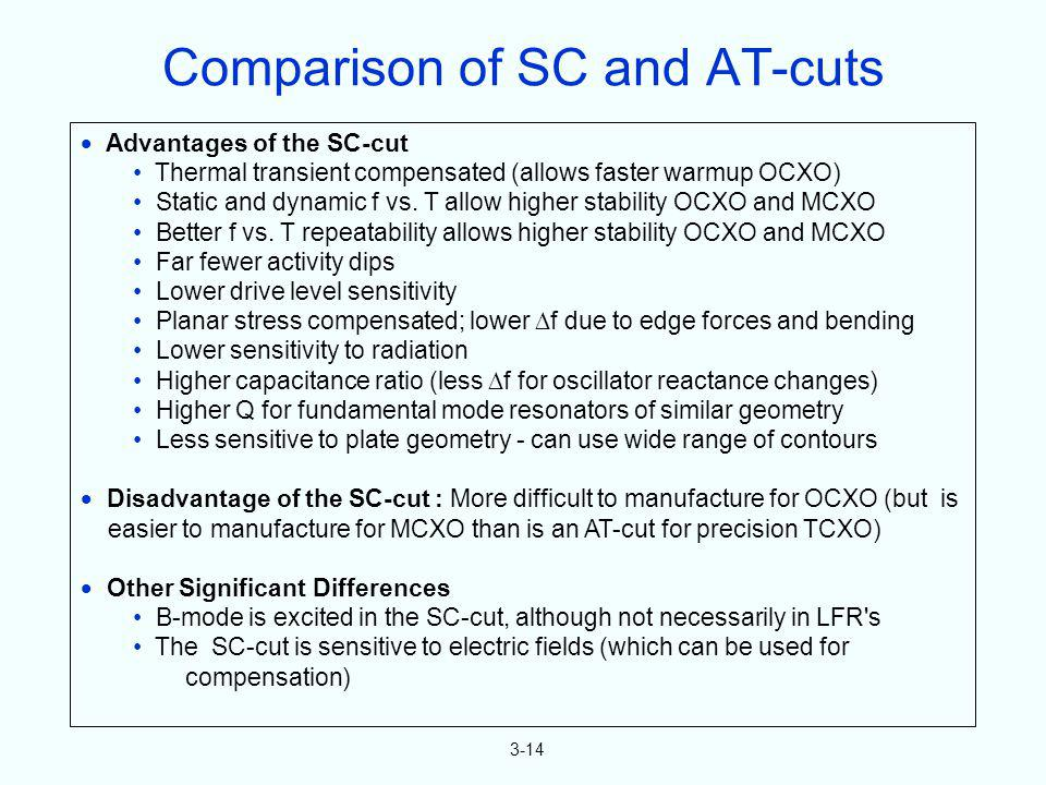 Comparison of SC and AT-cuts